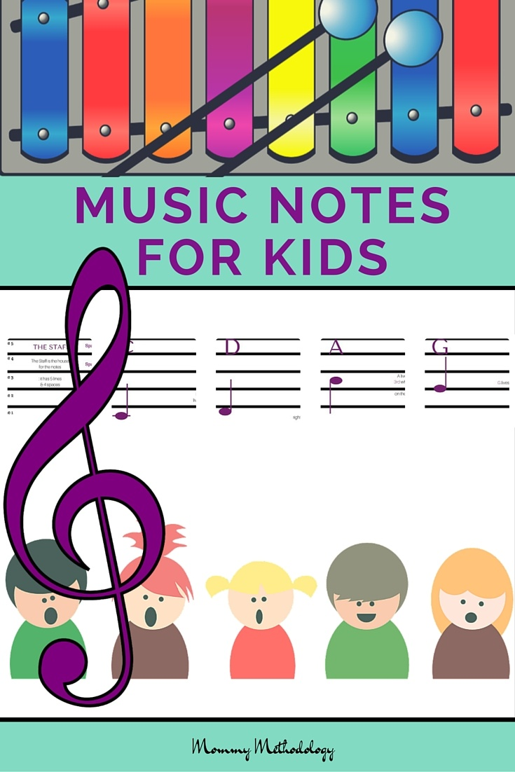 31 Days of Methods In Madness Day 25 Method: Xylophone | Musical Notes For Kids - Treble Clef C Scale Note Cards